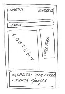 Создание сайтов в Йошкар-Оле